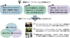 鎌倉ワーケーションイメージ
